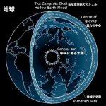 月空洞説が正しかったと判明した今、地球空洞説はどうなのか?